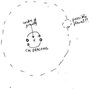 CM Draconis drawing20080